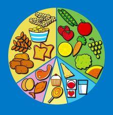 cartoon balanced food